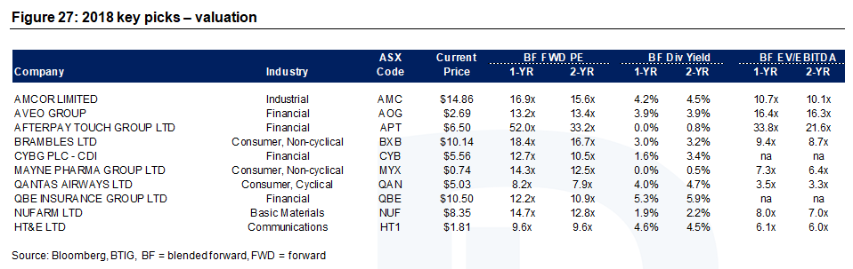 Key Stock Picks